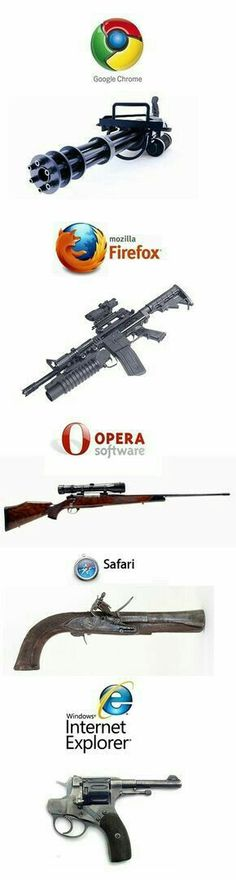 If browsers were guns - Terminator Funny - If browsers were guns Terminator Funny Terminator Funny Meme If browsers were guns The post If browsers were guns appeared first on Gag Dad. The post If browsers were guns appeared first on Gag Dad. Funny Images, Funny Pictures, Video Humour, Web Browser, Browser Wars, Funny Stories, Funny Pins, Funny Comics, The Funny