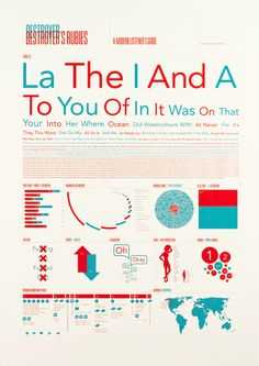 THE MODERN LISTENER'S GUIDE  November 2009    A series bringing together the previously disparate worlds of indie-rock and information graphics, for reasons that still aren't immediately clear. Large-format limited screenprints, the first of which being a lyrical and statistical analysis of Destroyer's Destroyer's Rubies.