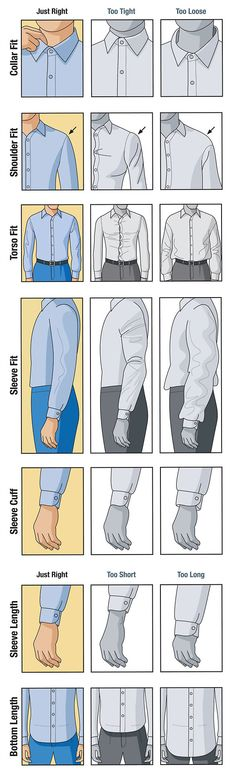 How a Dress Shirt should fit Via
