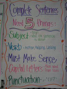 INSTRUCTION: When instructing grade 1 students it is important to set learning goals and criteria for their writing. As a self check it would be important to instruct to students to have these component in their writing samples.