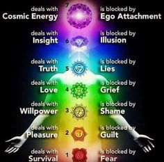 How Crystals benefit our 'CHAKRA's'? | SocialTahelka