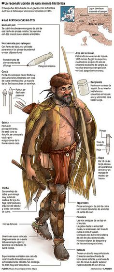 otzi the iceman - Google Search