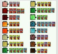 Dip Dye Hair Kool-aid Color Chart