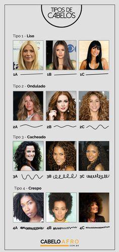Conheça o seu cabelo: a tabela de tipos de cabelo,