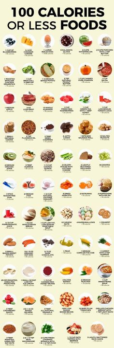 100 calories or less foods chart #healthyfood #healthyeating , Follow PowerRecipes For More.