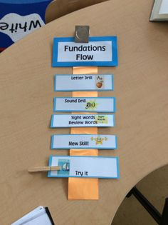 Create a visual schedule for Fundations and track where you are with a clothespin! -- Franquinha and Butsikares, PS 682 Kindergarten Sight Words List, Kindergarten Anchor Charts, Kindergarten Math Worksheets, Kindergarten Writing, Literacy, Sight Word Flashcards, Sight Word Worksheets, Wilson Reading Program, First Grade Phonics
