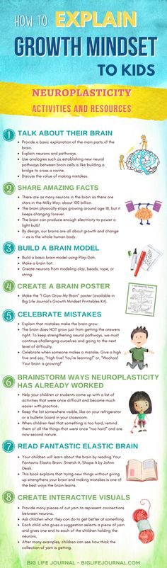How to Explain Growth Mindset to Kids: Neuroplasticity Activities – big-life-journal-uk Education Positive, Kids Education, Health Education, Higher Education, Social Emotional Learning, Social Skills, Teaching Kids, Kids Learning, Growth Mindset For Kids