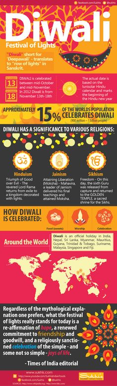 The festival of light. The triumph of good over evil celebrated with light, fireworks and candy - what's not to love? #Diwali #Infographic