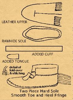 • • • Two Piece Hard Sole Smooth Toe • • • HIDES & LEATHER Moccasins were usually made from the soft tanned hides of deer, moose, elk or buffalo. Rawhide was used for the hard-soled moccasins. Hides from the larger animals were much thicker than buckskin. Thicker hides were more difficult to sew, but produced sturdier, longer lasting moccasins. Sewing is easier with soft Indian-tanned (or brain-tanned) leather. Commercial leather is most like brain tanned leather when it is split (sueded on…