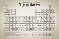 I'm a bit of a typography and font geek, so I love this. It'll have to make an appearance on one of my walls.
