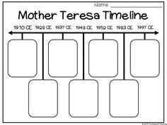 mother teresa timeline