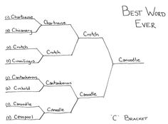 "Best Word Ever- ""C"" Bracket -Design Crush"