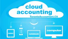 Wave Accounting, Bookkeeping And Accounting, Accounting Software, The Latest Buzz, Quickbooks Online, Software Online, Tablet Phone, Third Party, Cloud Based
