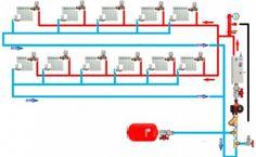 Схема отопления с принудительной циркуляцией Closet Bedroom, Cabana, Plumbing, Tools, House, Cozy Nook, Home, Cabanas, Haus