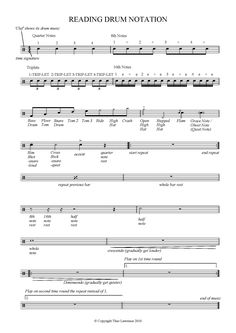 Here are some useful guides to reading drum sheet music notation that is used for most of this website. Drum Lessons, Music Lessons, Lessons Learned, Drum Sheet Music, Drums Sheet, Learn Drums, How To Play Drums, Drum Notes, Drum Patterns