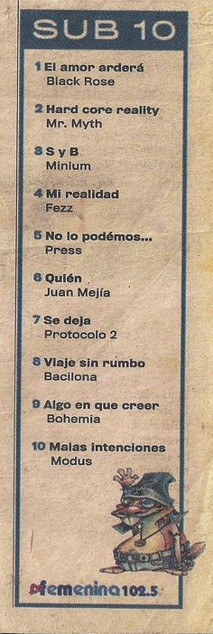 Este es el SUB 10 que salia semanalmente en la prensa gráfica de El Salvador.