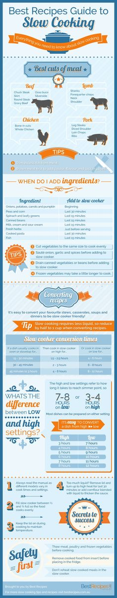 Best Recipes Guide to Slow Cooking [INFOGRAPHIC] - Everything you need to know about slow cooking in one handy infographic! The Best Recipes guide to how-to use a slow cooker (or crock pot) has the all the tips you need for perfecting slow cooked meals. Discover how to convert slow cooker recipes from high to low and make your family's favourite recipes in the slow cooker. Plus find our top secrets to success, safety tips and tricks for when to add ingredients to the slow cooker.