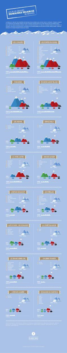 Les plus grands domaines skiables de France