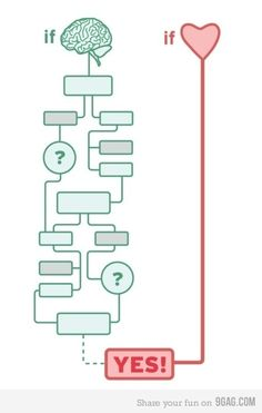 Comment prendre une décision ? ou faire un choix  #EM #METAMORPHOSE  https://www.facebook.com/HelenePoncetofficiel?ref=hl