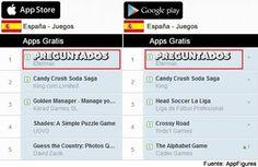 Preguntados el juego numero 1 en España para Android e iOS. El juego móvil más descargado tanto en App Store como en Google Play