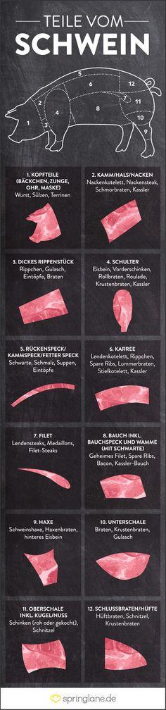 So gelingt dir unfassbar saftiges Pulled Pork
