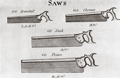 Tapered Sawblades: That's Not a Defect, it's a Feature - Popular Woodworking Magazine