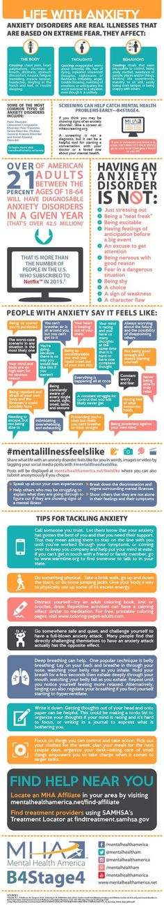 Life with anxiety: some tips for tackling anxiety. If you are interested into a 4-steps strategy for anxiety management, check our guide here: https://mind-globe.com/how-manage-anxiety-attacks/