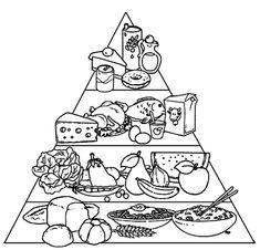 La piramide alimentare da stampare per imparare 2