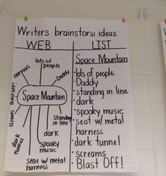 Writers brainstorm ideas.
