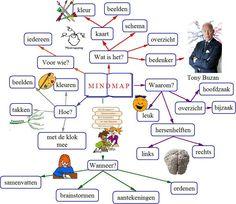 VORMGEVERS, naar een breinvriendelijke klas | Meester Louis