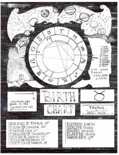 Birth ChartsAstrology Birth Charts FULL Package Numerology Birth chart including the nodes and FULL Human design The Starlore Astrology Journal Printable PDF Pages Astrology Chart, Astrology Zodiac, Astrology Signs, Horoscope, Number Astrology, Astrology Books, Astrology Numerology, Sagittarius, Tarot