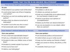 abusive relationship quotes | Where were these people when I needed them? | Life as I know it...