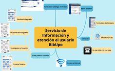 Servicios de Información en la #BibUpo https://www1.upo.es/biblioteca/servicios/inf_bibliografica/