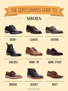 The Gentlemen's Guide to Shoes     Oxfords, not brogues -  Influenced by the Kingsman movie? Learn more about shoes and their names in this guide   source:thinglink.com...