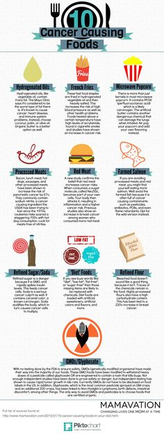 10 Cancer Causing Foods You're Probably Eating I would personally want to avoid all meat dairy and eggs but this is a great list that definitely focuses on getting the processed stuff out of your diet!
