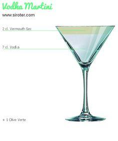 Recette Cocktail VODKA MARTINI