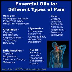 Essential oils for different types of pain. Pain relief! - Contact me at kaylalain@sbcglobal.net, YL ID # 1403155.