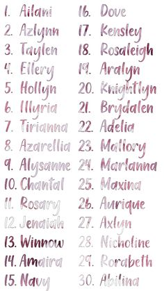 Cute Baby Girl Names, Rare Baby Names, Baby Names And Meanings, Unique Baby Names, Names With Meaning, Boy Names, Pretty Names, Cute Names, Middle Names For Girls
