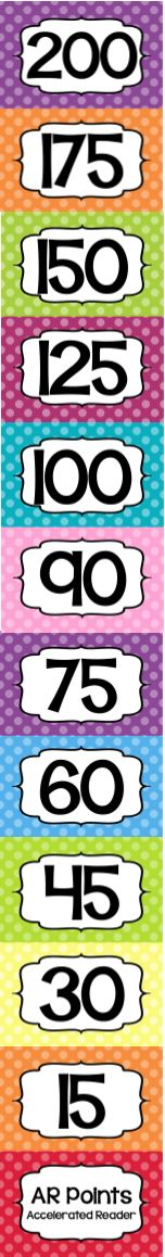 AR Clip Charts motivate students to get Accelerated Reader points! Teacher Tools and Time Savers has a cute AR Chart for any grade level