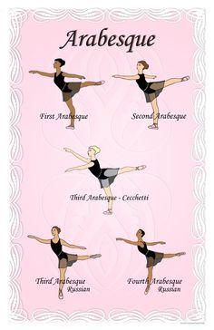 Ballet Essentials