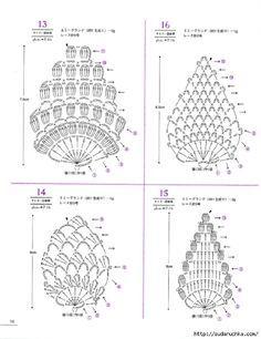Képtalálat a következőre: How to Read pineapple Crochet Chart Patterns Crochet Earrings Pattern, Crochet Motif Patterns, Crochet Diagram, Crochet Chart, Crochet Designs, Pineapple Crochet, Pineapple Pattern, Pineapple Art, Crochet Leaves