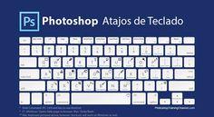 Principales atajos de teclado de Photoshop