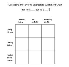 Drawing Meme, Drawing Prompt, Oc Template, Templates, Writing Tips, Writing Prompts, Personality Chart, Character Template, Blank Memes