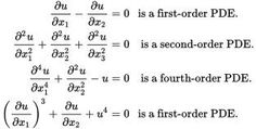 Partial differential equations - Wikiversity. (n.d.). en.wikiversity.org. Retrieved 20 June 2017, from https://en.wikiversity.org/wiki/Partial_differential_equations «Differential Equations» «PDEs» «Mathematics»