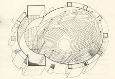 "Giedion""s doctrine of ""architecture as a living organism""; Gropius Total theatre"