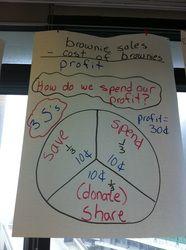 Economics visual