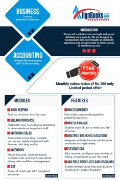AlignBooks has the best cloud based accounting management software which is affordable and outstanding accounting management software for small Business in Delhi India. Online Bookkeeping, Bookkeeping Software, Business Accounting Software, Inventory Management, Core Values, Cloud Based, Free Training, Career Advice, Terms Of Service
