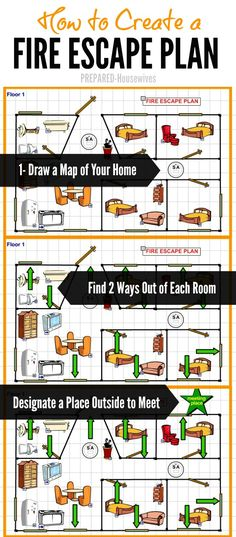 Fire safety escape plan home house design plans for House fire safety plan