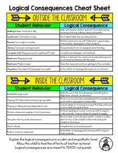 Classroom Management Makeover: Tips and logical consequences cheat sheet! More