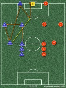 Girls football drills how to train for soccer,soccer lesson plans for elementary soccer lesson plans,soccer drills for 10 year olds fun youth football camp drills. Soccer Warm Up Drills, Soccer Dribbling Drills, Football Coaching Drills, Soccer Warm Ups, Soccer Training Drills, Soccer Workouts, Soccer Practice, Soccer Skills, Youth Soccer